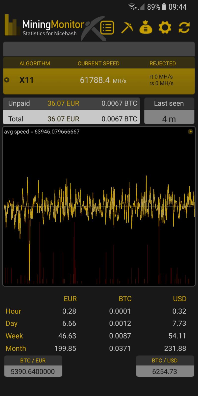 Nicehash Mining Pool Monitor – Android application | Bitcoin